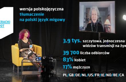 Na zdjęciu widać Margaret Atwood i prowadzącą spotkanie Sylwię Chutnik. Znajdują się na nim także dane statystyczne dotyczące oglądalności spotkania.